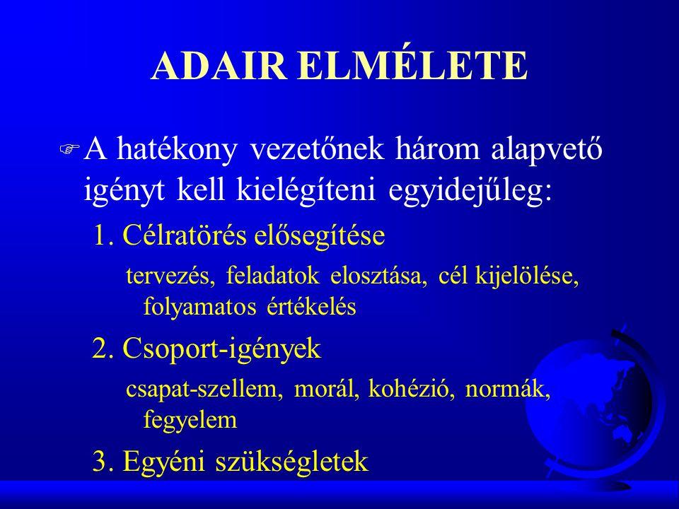 ADAIR ELMÉLETE F A hatékony vezetőnek három alapvető igényt kell kielégíteni egyidejűleg: 1. Célratörés elősegítése tervezés, feladatok elosztása, cél