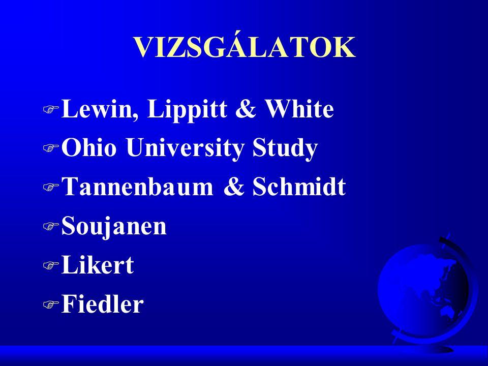 VIZSGÁLATOK F Lewin, Lippitt & White F Ohio University Study F Tannenbaum & Schmidt F Soujanen F Likert F Fiedler
