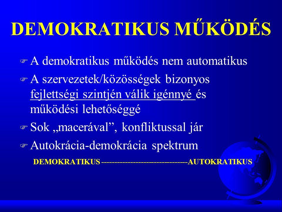 DEMOKRATIKUS MŰKÖDÉS F A demokratikus működés nem automatikus F A szervezetek/közösségek bizonyos fejlettségi szintjén válik igénnyé és működési lehet