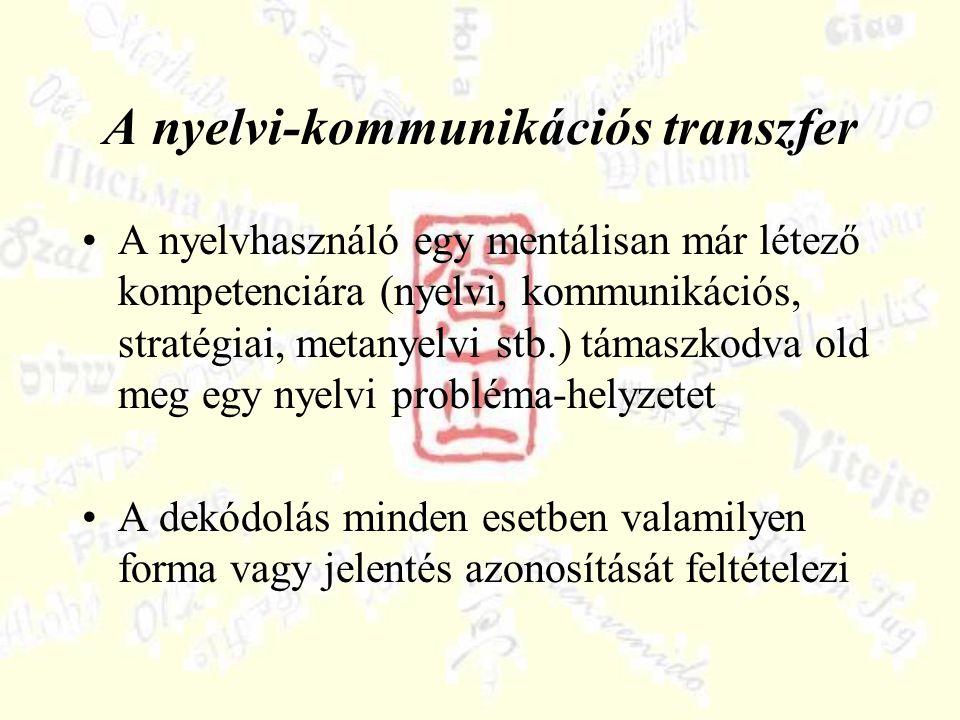 A nyelvi-kommunikációs transzfer A nyelvhasználó egy mentálisan már létező kompetenciára (nyelvi, kommunikációs, stratégiai, metanyelvi stb.) támaszkodva old meg egy nyelvi probléma-helyzetet A dekódolás minden esetben valamilyen forma vagy jelentés azonosítását feltételezi