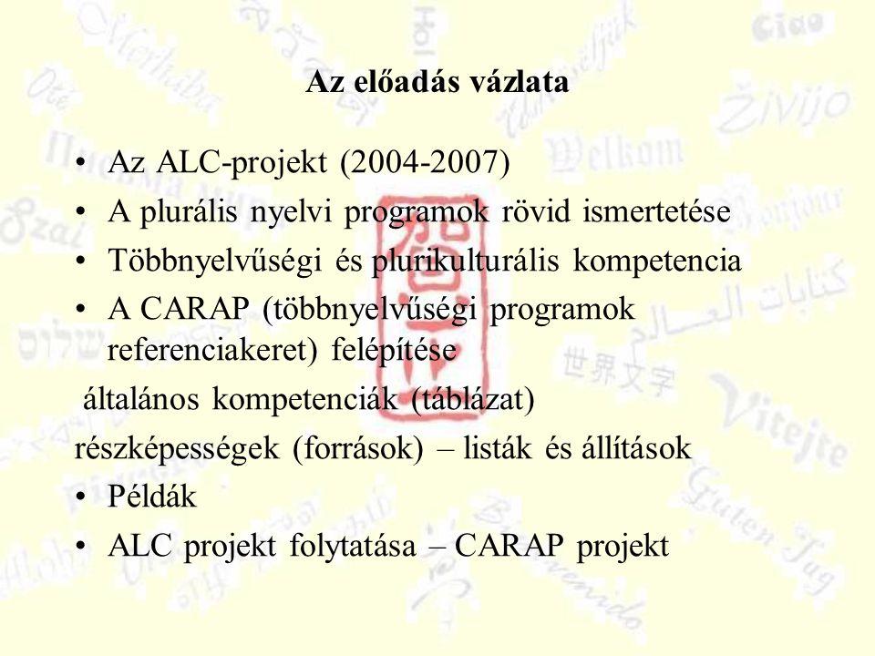 Az előadás vázlata Az ALC-projekt (2004-2007) A plurális nyelvi programok rövid ismertetése Többnyelvűségi és plurikulturális kompetencia A CARAP (többnyelvűségi programok referenciakeret) felépítése általános kompetenciák (táblázat) részképességek (források) – listák és állítások Példák ALC projekt folytatása – CARAP projekt