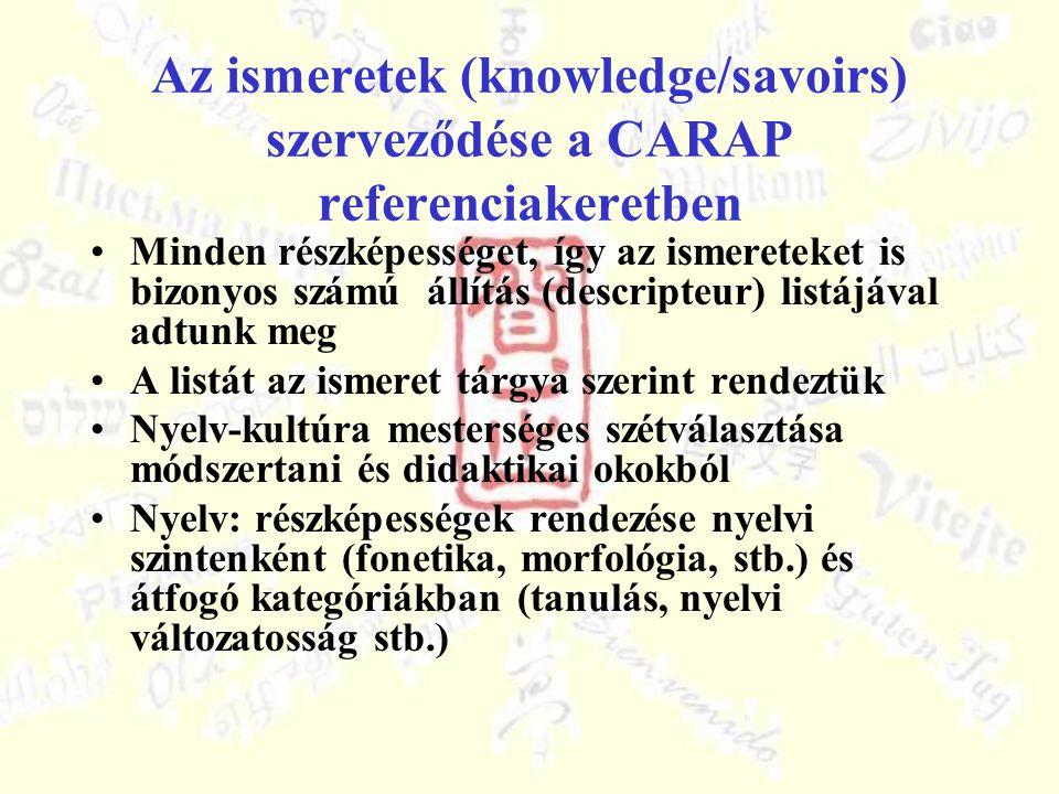 Az ismeretek (knowledge/savoirs) szerveződése a CARAP referenciakeretben Minden részképességet, így az ismereteket is bizonyos számú állítás (descripteur) listájával adtunk meg A listát az ismeret tárgya szerint rendeztük Nyelv-kultúra mesterséges szétválasztása módszertani és didaktikai okokból Nyelv: részképességek rendezése nyelvi szintenként (fonetika, morfológia, stb.) és átfogó kategóriákban (tanulás, nyelvi változatosság stb.)
