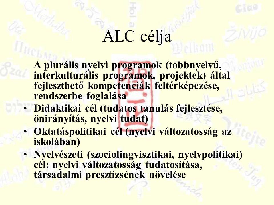 ALC célja A plurális nyelvi programok (többnyelvű, interkulturális programok, projektek) által fejleszthető kompetenciák feltérképezése, rendszerbe foglalása Didaktikai cél (tudatos tanulás fejlesztése, önirányítás, nyelvi tudat) Oktatáspolitikai cél (nyelvi változatosság az iskolában) Nyelvészeti (szociolingvisztikai, nyelvpolitikai) cél: nyelvi változatosság tudatosítása, társadalmi presztízsének növelése