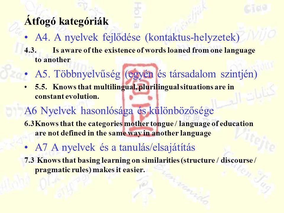 Átfogó kategóriák A4. A nyelvek fejlődése (kontaktus-helyzetek) 4.3. Is aware of the existence of words loaned from one language to another A5. Többny