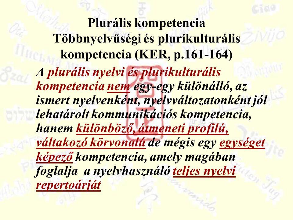 Plurális kompetencia Többnyelvűségi és plurikulturális kompetencia (KER, p.161-164) A plurális nyelvi és plurikulturális kompetencia nem egy-egy különálló, az ismert nyelvenként, nyelvváltozatonként jól lehatárolt kommunikációs kompetencia, hanem különböző, átmeneti profilú, váltakozó körvonalú de mégis egy egységet képező kompetencia, amely magában foglalja a nyelvhasználó teljes nyelvi repertoárját