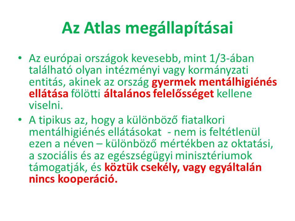 Az Atlas megállapításai A gyermek-serdülő mentálhigiénés ellátás gátjai Széttagoltság és kommunikáció hiánya a területek között Személyi és tárgyi feltételek hiánya (pénz) Stigma Ellátás megközelítése (mobil gyermek mentálhigiénés ellátás) Tömegkommunikáció: a pontos MH diagnosztizálás és kezelés előnyeiről Nemzeti gyermek mentálhigiénés programok hiánya Olyan gyermek mentálhigiénés projectek hiánya, melyek a jó klinikai gyakorlat alapján szerveződnek, és országszerte elterjeszthetők, megvalósíthatók, nem ad hoc jellegűek, hanem fenntarthatók.