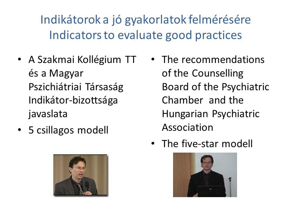 Indikátorok a jó gyakorlatok felmérésére Indicators to evaluate good practices A Szakmai Kollégium TT és a Magyar Pszichiátriai Társaság Indikátor-biz