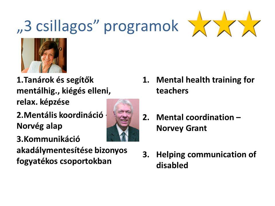"""""""3 csillagos"""" programok 1.Tanárok és segítők mentálhig., kiégés elleni, relax. képzése 2.Mentális koordináció – Norvég alap 3.Kommunikáció akadályment"""
