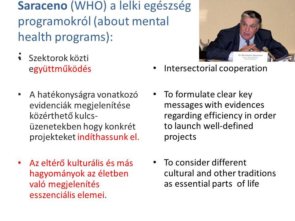 Saraceno (WHO) a lelki egészség programokról (about mental health programs): : Szektorok közti együttműködés A hatékonyságra vonatkozó evidenciák megjelenítése közérthető kulcs- üzenetekben hogy konkrét projekteket indíthassunk el.