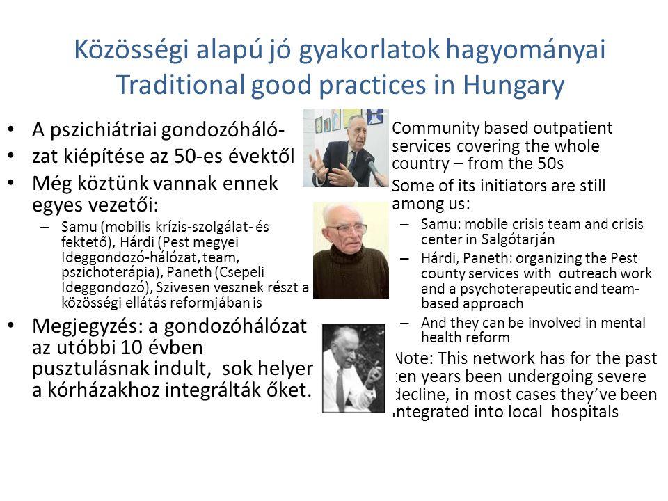 Közösségi alapú jó gyakorlatok hagyományai Traditional good community practices in Hungary A Nap utcai modell a 70-es évektől – (Tringer, Mórotz, Ratkóczi) – Mobilis munka – Személyközpontúság – Kognitív viselkedésterápiák – Önsegítő csoportok – Pszichoterápia – Team-munka The 'Nap street' model from the 70s (Tringer, Mórotz, Ratkóczi) Mobile team Client centered Introduction of CBT Self-help groups Psychotherapy Team-work
