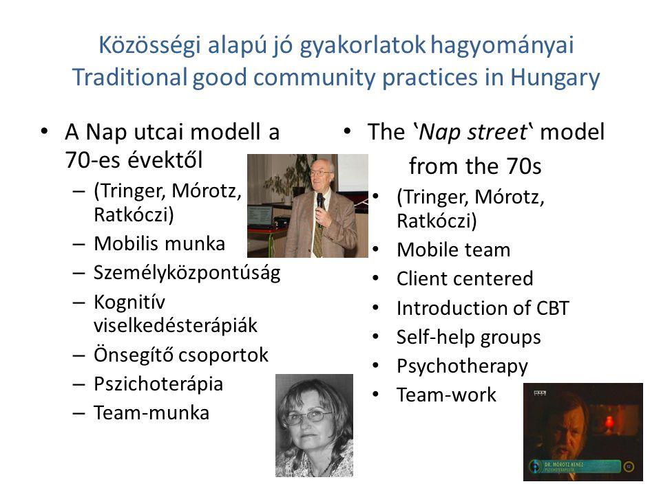 A közösségi pszichiátriai felépülés-alapú pilot programjai Recovery-based pilot programs in community psychiatry Az Ébredések és az Egyensúlyunkért Alapítvány támogatásával a bp-i klinika keretében és a székesfehérvári pszichiátriai gondozóban 1995-től Disszemináció a szociális közösségi ellátások terén, több, mint 100 szolgáltatás – (Megjegyzés: 2011-től a kormányzat csökkentette ezeket a szolgáltatásokat ) Megjelenés a pszichiátria oktatásában és a gondozók új szakmai programjában.