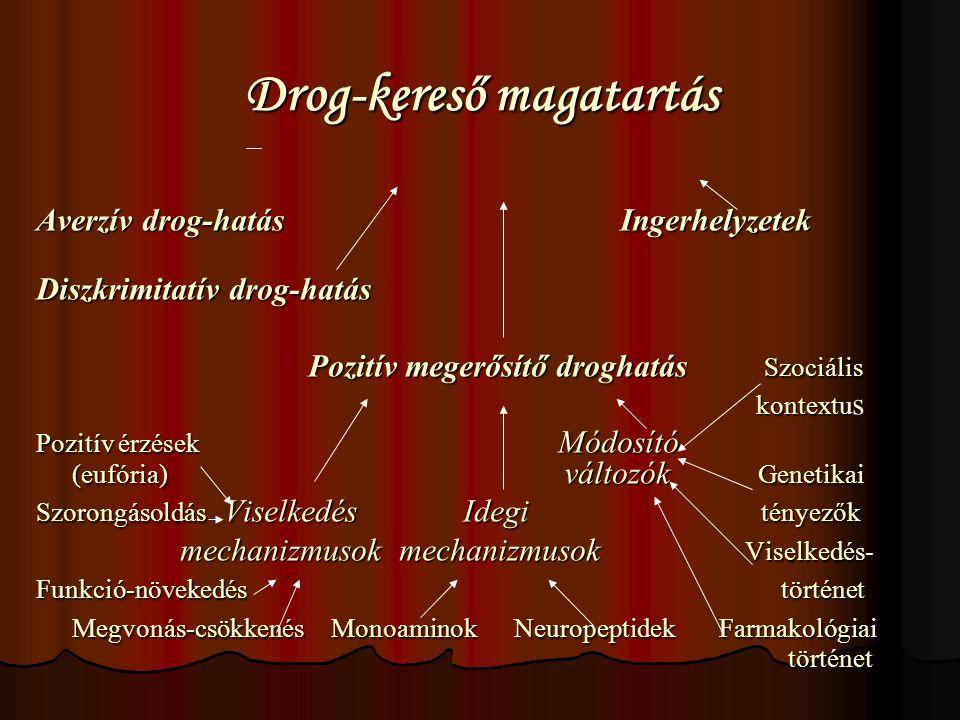 Drog-kereső magatartás Averzív drog-hatás Ingerhelyzetek Diszkrimitatív drog-hatás Pozitív megerősítő droghatás Szociális Pozitív megerősítő droghatás