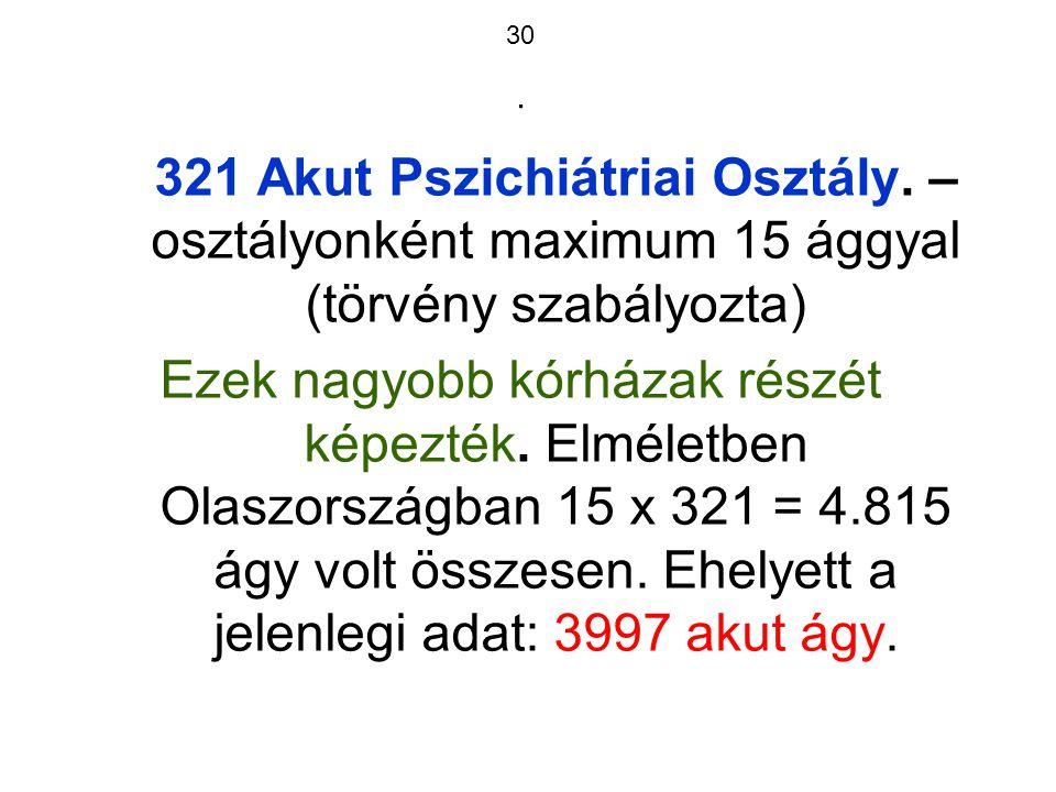 30. 321 Akut Pszichiátriai Osztály.