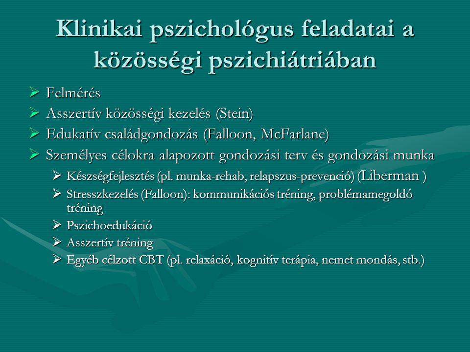 Klinikai pszichológus feladatai a közösségi pszichiátriában  Felmérés  Asszertív közösségi kezelés (Stein)  Edukatív családgondozás (Falloon, McFarlane)  Személyes célokra alapozott gondozási terv és gondozási munka  Készségfejlesztés (pl.