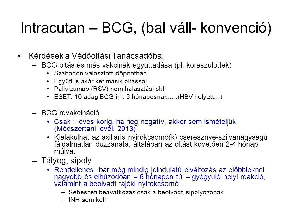 Intracutan – BCG, (bal váll- konvenció) Kérdések a Védőoltási Tanácsadóba: –BCG oltás és más vakcinák együttadása (pl. koraszülöttek) Szabadon választ