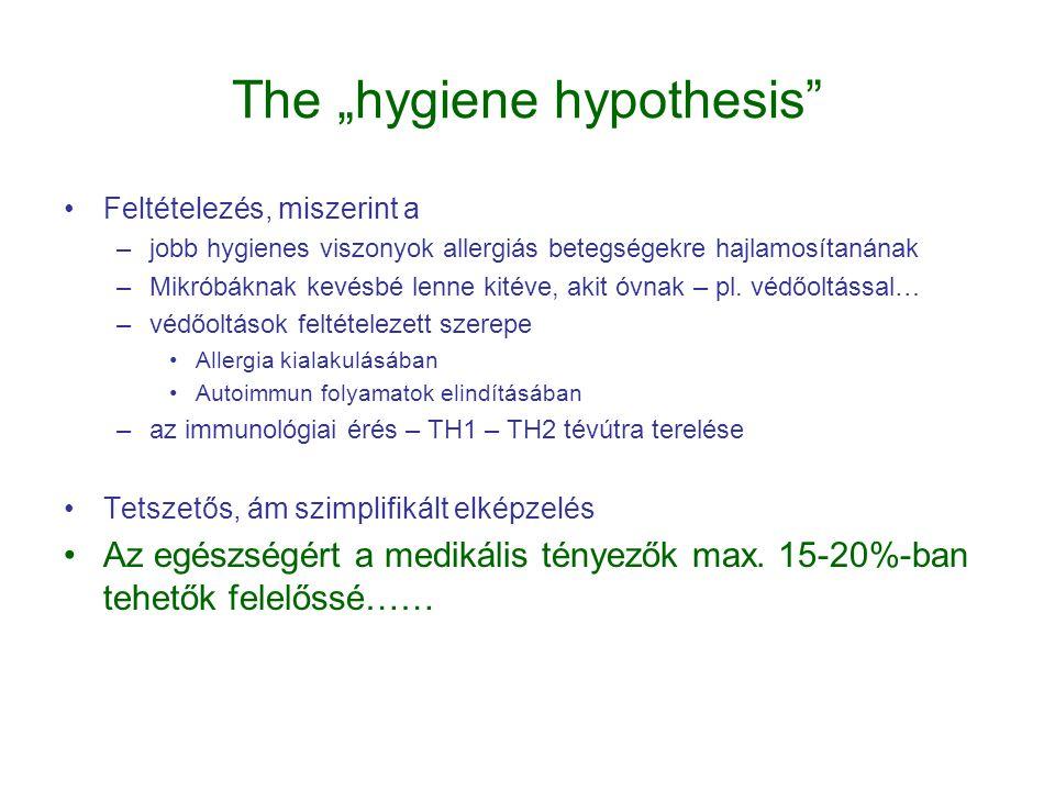 """The """"hygiene hypothesis"""" Feltételezés, miszerint a –jobb hygienes viszonyok allergiás betegségekre hajlamosítanának –Mikróbáknak kevésbé lenne kitéve,"""