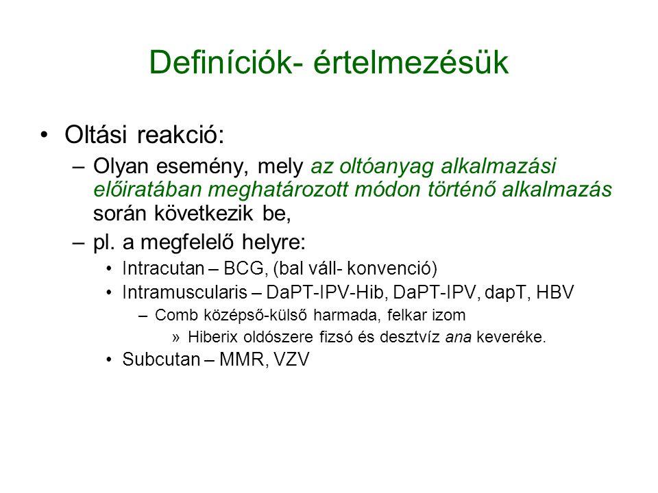 Definíciók- értelmezésük Oltási reakció: –Olyan esemény, mely az oltóanyag alkalmazási előiratában meghatározott módon történő alkalmazás során követk