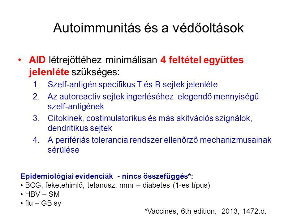 Autoimmunitás és a védőoltások AID létrejöttéhez minimálisan 4 feltétel együttes jelenléte szükséges: 1.Szelf-antigén specifikus T és B sejtek jelenlé