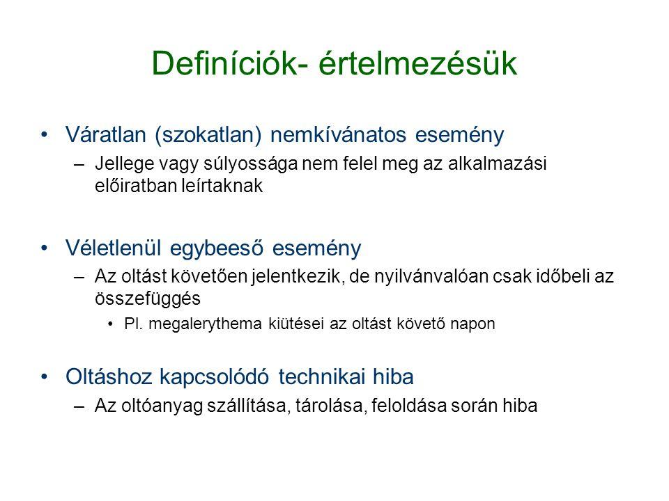 """A védőoltások magyar tanítómesterei: """"attól, hogy valami angolul és nyomtatásban megjelent, még lehet marhaság…"""