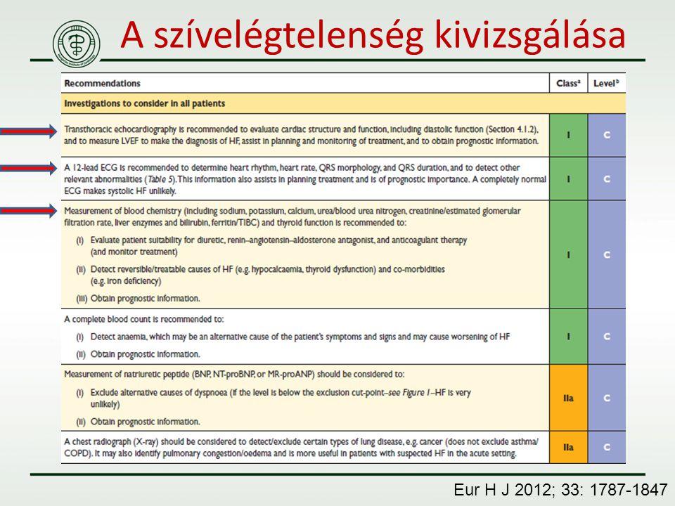 A szívelégtelenség kivizsgálása Eur H J 2012; 33: 1787-1847