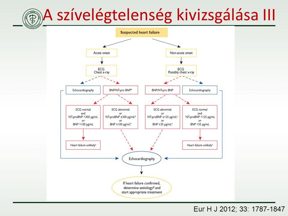 A szívelégtelenség kivizsgálása III Eur H J 2012; 33: 1787-1847