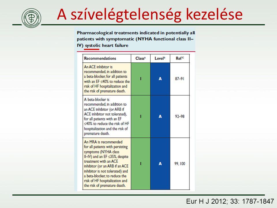 A szívelégtelenség kezelése Eur H J 2012; 33: 1787-1847