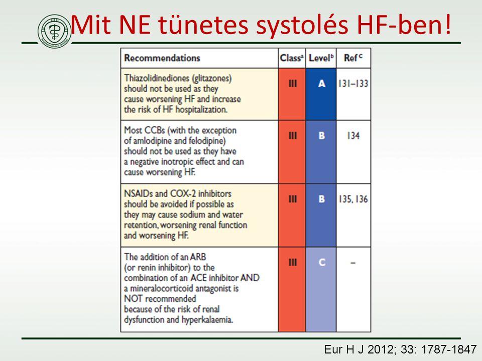 Mit NE tünetes systolés HF-ben! Eur H J 2012; 33: 1787-1847