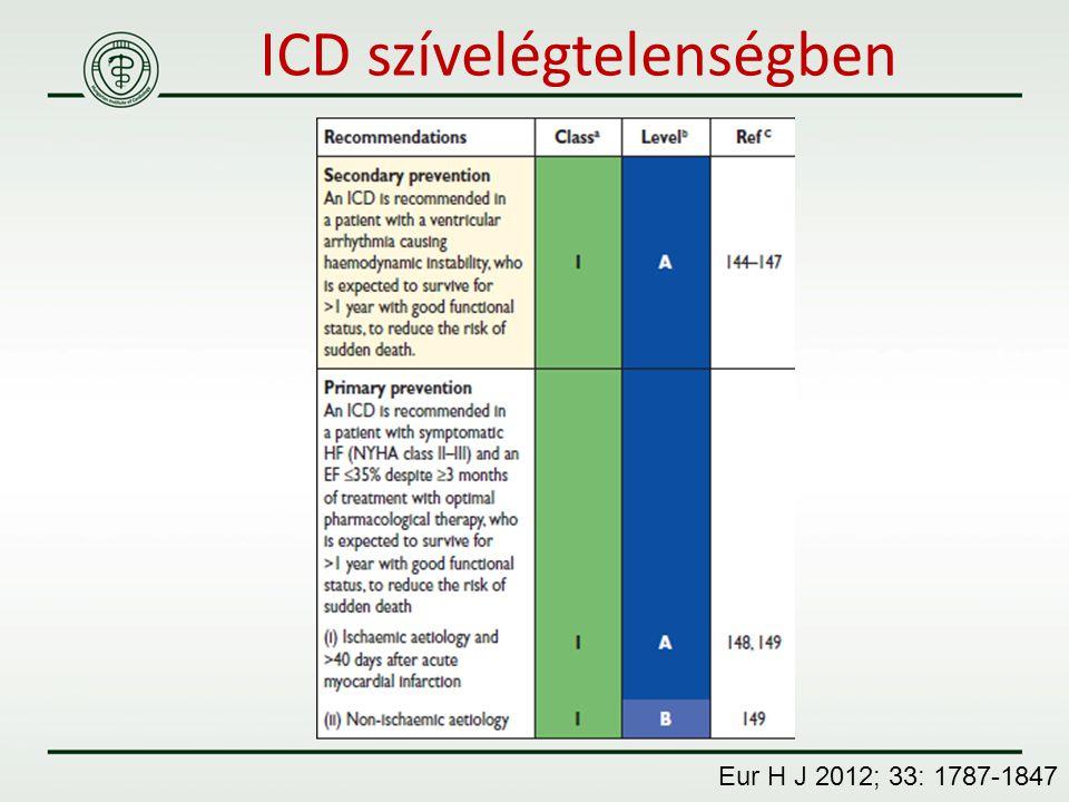 ICD szívelégtelenségben Eur H J 2012; 33: 1787-1847