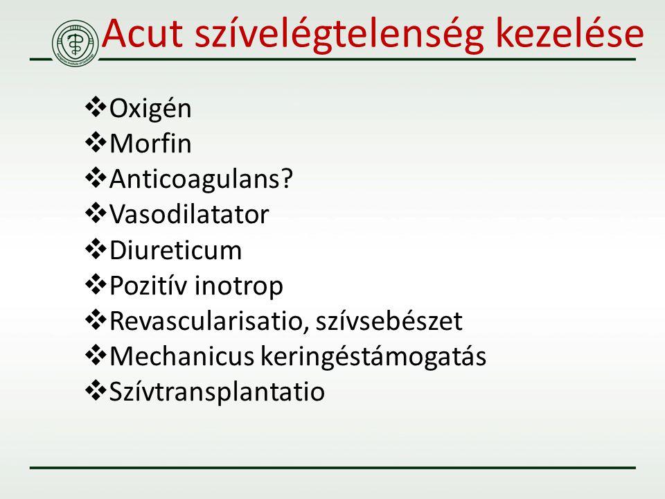 Acut szívelégtelenség kezelése  Oxigén  Morfin  Anticoagulans?  Vasodilatator  Diureticum  Pozitív inotrop  Revascularisatio, szívsebészet  Me