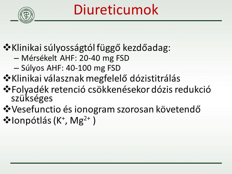 Diureticumok  Klinikai súlyosságtól függő kezdőadag: – Mérsékelt AHF: 20-40 mg FSD – Súlyos AHF: 40-100 mg FSD  Klinikai válasznak megfelelő dózisti