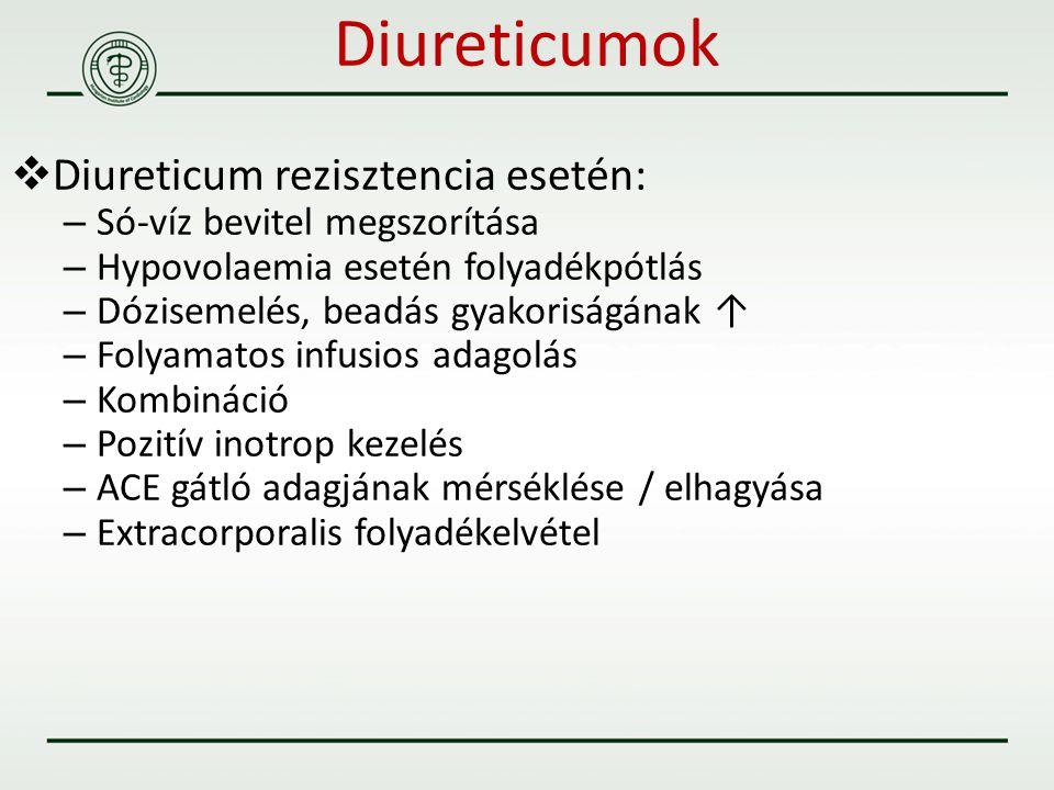 Diureticumok  Diureticum rezisztencia esetén: – Só-víz bevitel megszorítása – Hypovolaemia esetén folyadékpótlás – Dózisemelés, beadás gyakoriságának