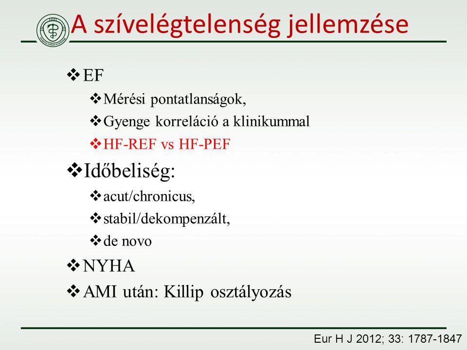 A szívelégtelenség jellemzése  EF  Mérési pontatlanságok,  Gyenge korreláció a klinikummal  HF-REF vs HF-PEF  Időbeliség:  acut/chronicus,  sta