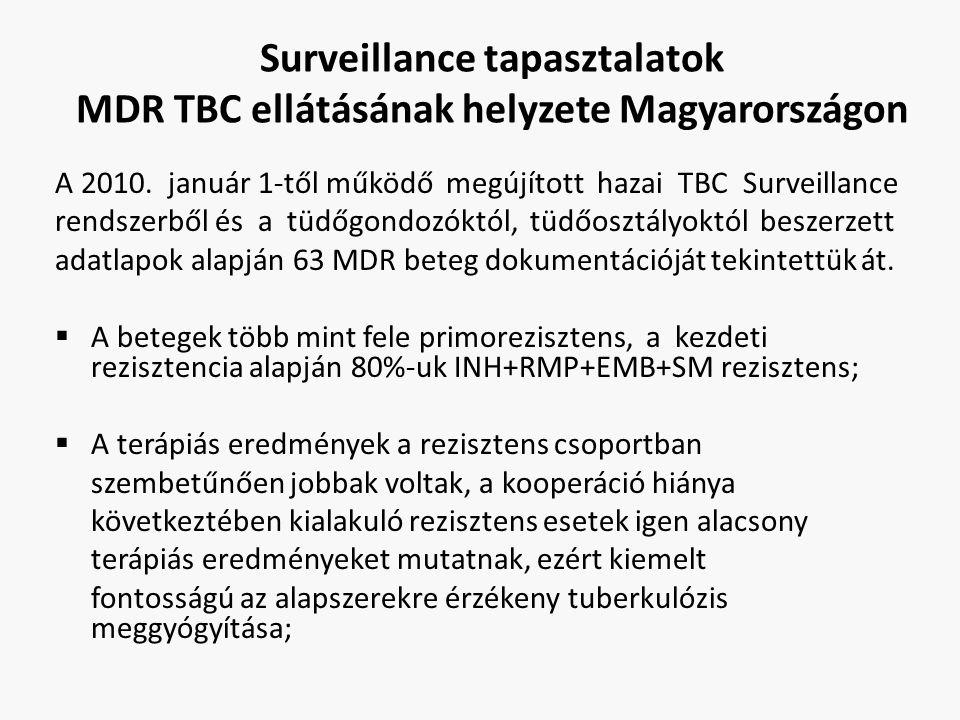 Surveillance tapasztalatok MDR TBC ellátásának helyzete Magyarországon A 2010.