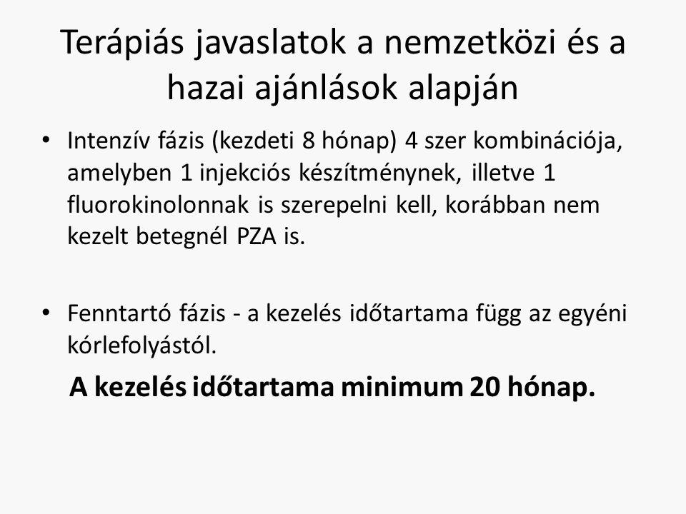 Terápiás javaslatok a nemzetközi és a hazai ajánlások alapján Intenzív fázis (kezdeti 8 hónap) 4 szer kombinációja, amelyben 1 injekciós készítménynek, illetve 1 fluorokinolonnak is szerepelni kell, korábban nem kezelt betegnél PZA is.