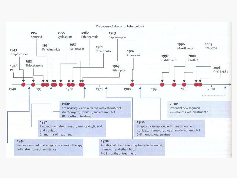 Antituberkulotikumok 1.
