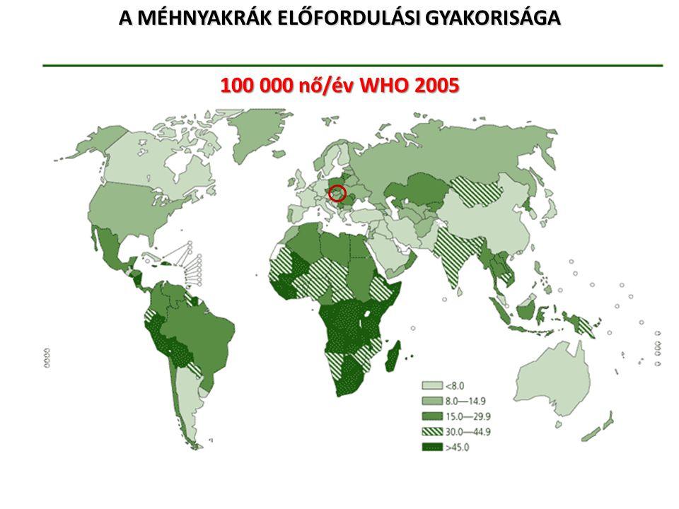 A MÉHNYAKRÁK ELŐFORDULÁSI GYAKORISÁGA 100 000 nő/év WHO 2005