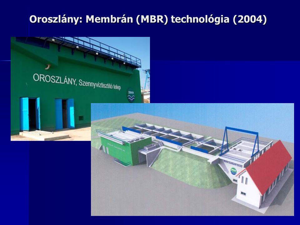 Oroszlány: Membrán (MBR) technológia (2004)