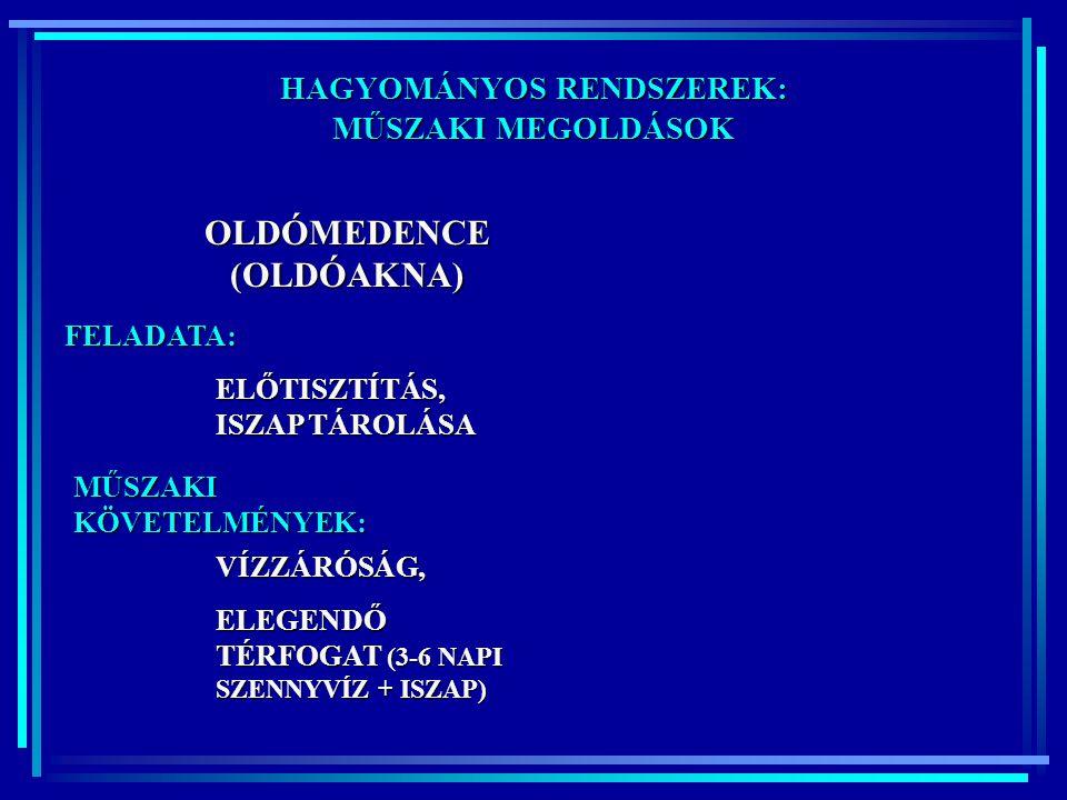 HAGYOMÁNYOS RENDSZEREK: MŰSZAKI MEGOLDÁSOK OLDÓMEDENCE (OLDÓAKNA) ELŐTISZTÍTÁS, ISZAP TÁROLÁSA FELADATA: MŰSZAKI KÖVETELMÉNYEK: VÍZZÁRÓSÁG, ELEGENDŐ TÉRFOGAT (3-6 NAPI SZENNYVÍZ + ISZAP)