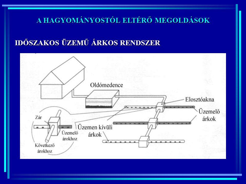 A HAGYOMÁNYOSTÓL ELTÉRŐ MEGOLDÁSOK IDŐSZAKOS ÜZEMŰ ÁRKOS RENDSZER
