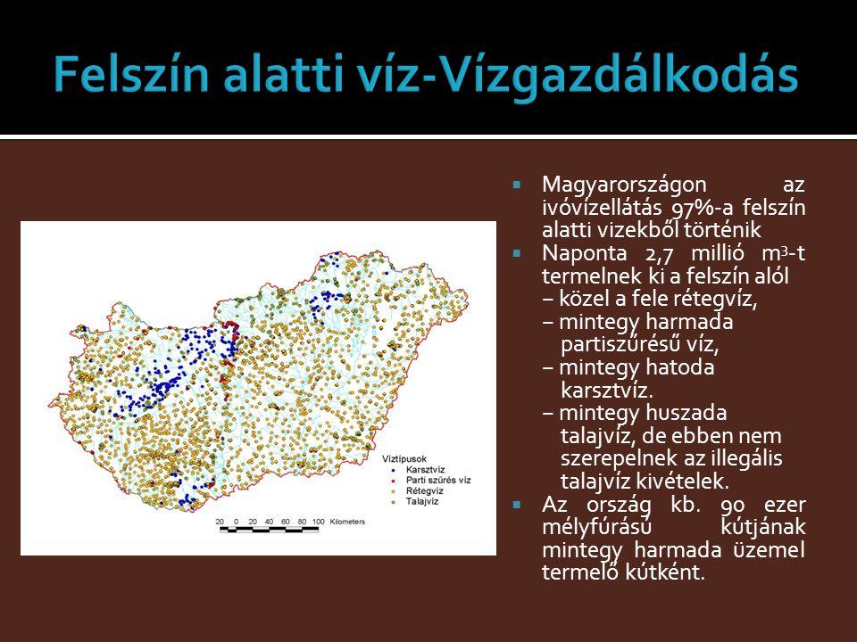 Magyarországon az ivóvízellátás 97%-a felszín alatti vizekből történik  Naponta 2,7 millió m 3 -t termelnek ki a felszín alól − közel a fele rétegv