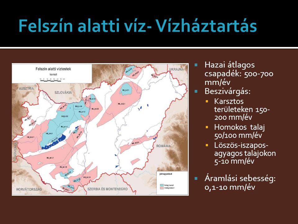  Hazai átlagos csapadék: 500-700 mm/év  Beszivárgás:  Karsztos területeken 150- 200 mm/év  Homokos talaj 50/100 mm/év  Löszös-iszapos- agyagos ta
