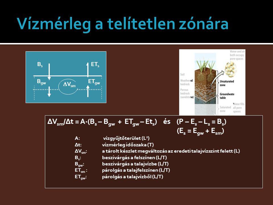 ΔV sm /Δt = A·(B s – B gw + ET gw – Et s ) és (P – E s – L s = B s ) (E s = E gw + E sm ) A: vízgyűjtőterület (L 2 ) Δt: vízmérleg időszaka (T) ΔV sm