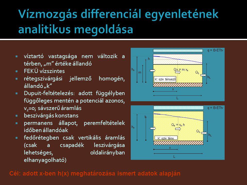 """ víztartó vastagsága nem változik a térben, """"m"""" értéke állandó  FEKÜ vízszintes  rétegszivárgási jellemző homogén, állandó """"k""""  Dupuit-feltételezé"""
