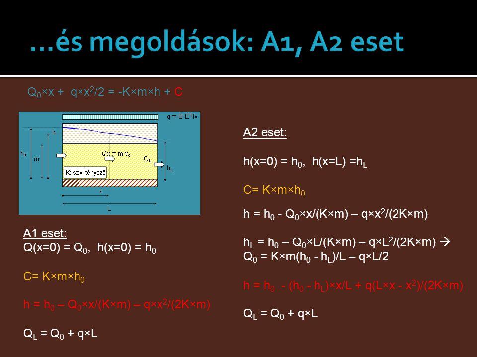 Q 0 ×x + q×x 2 /2 = -K×m×h + C A2 eset: h(x=0) = h 0, h(x=L) =h L C= K×m×h 0 h = h 0 - Q 0 ×x/(K×m) – q×x 2 /(2K×m) h L = h 0 – Q 0 ×L/(K×m) – q×L 2 /