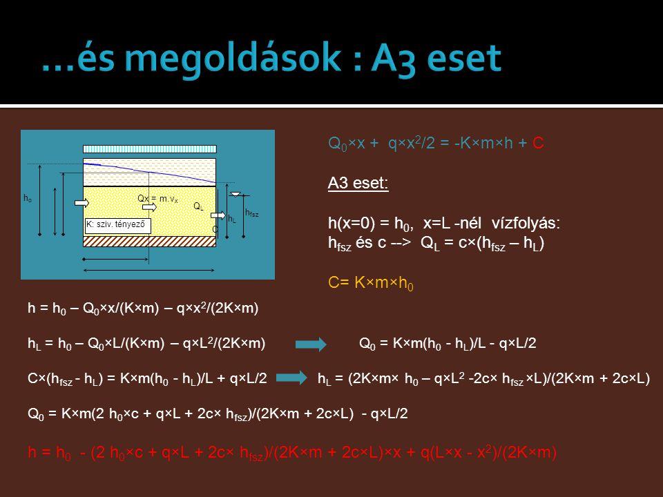 K: sziv. tényező. hoho Q L hLhL Qx = m.v x h fsz C Q 0 ×x + q×x 2 /2 = -K×m×h + C A3 eset: h(x=0) = h 0, x=L -nél vízfolyás: h fsz és c --> Q L = c×(h
