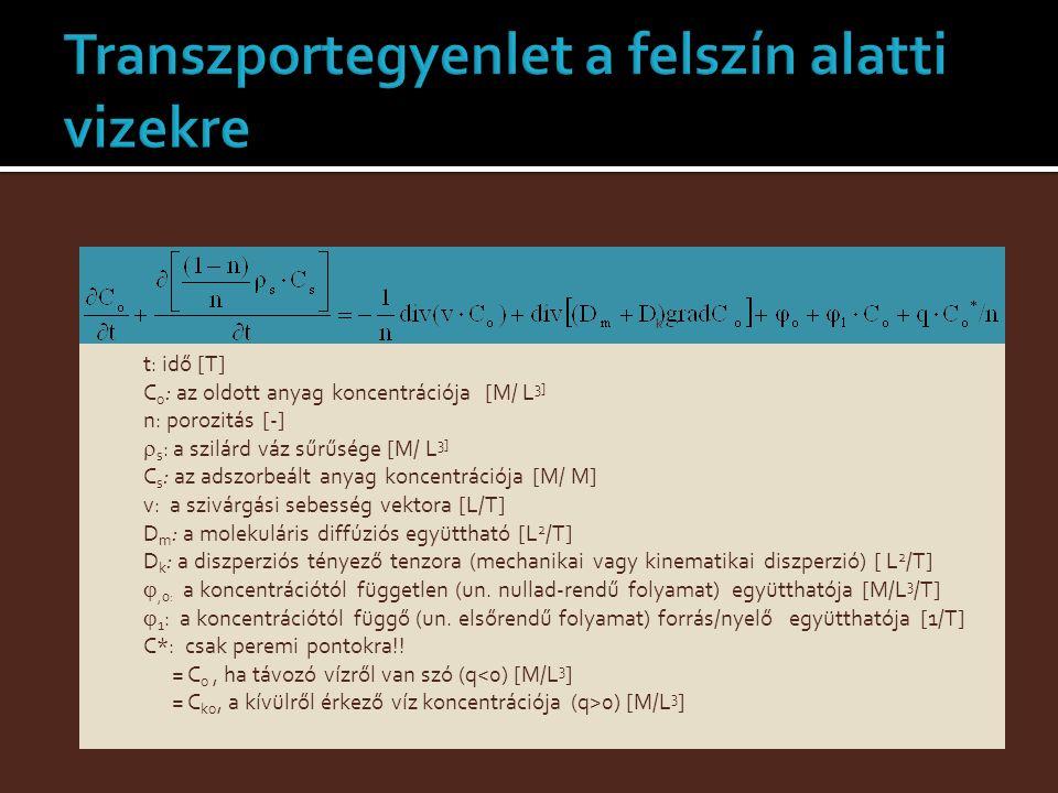 t: idő [T] C o : az oldott anyag koncentrációja [M/ L 3] n: porozitás [-]  s : a szilárd váz sűrűsége [M/ L 3] C s : az adszorbeált anyag koncentráci