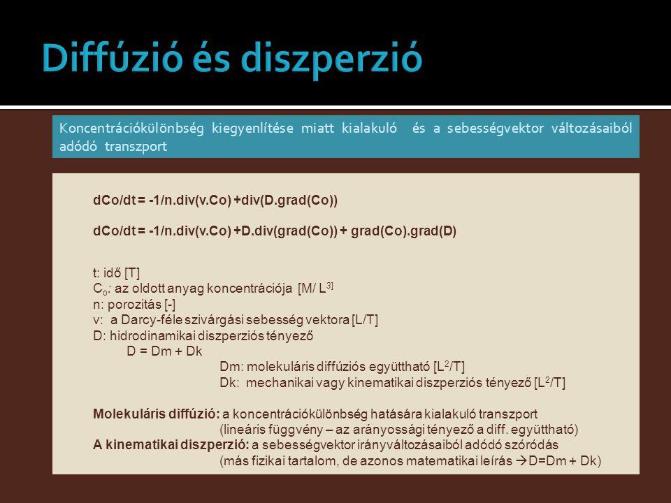 dCo/dt = -1/n.div(v.Co) +div(D.grad(Co)) dCo/dt = -1/n.div(v.Co) +D.div(grad(Co)) + grad(Co).grad(D) t: idő [T] C o : az oldott anyag koncentrációja [