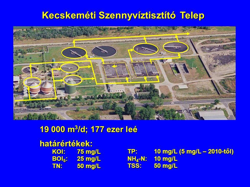 Kecskeméti Szennyvíztisztító Telep 19 000 m 3 /d; 177 ezer leé határértékek: KOI: 75 mg/L BOI 5 : 25 mg/L TN: 50 mg/L TP: 10 mg/L (5 mg/L – 2010-től)