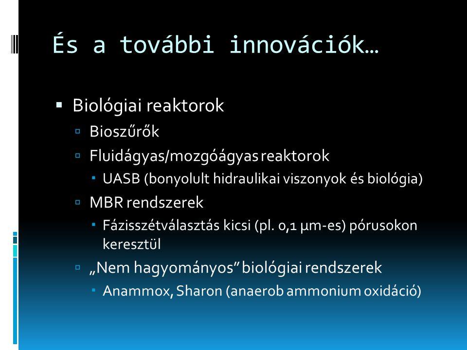 És a további innovációk…  Biológiai reaktorok  Bioszűrők  Fluidágyas/mozgóágyas reaktorok  UASB (bonyolult hidraulikai viszonyok és biológia)  MB