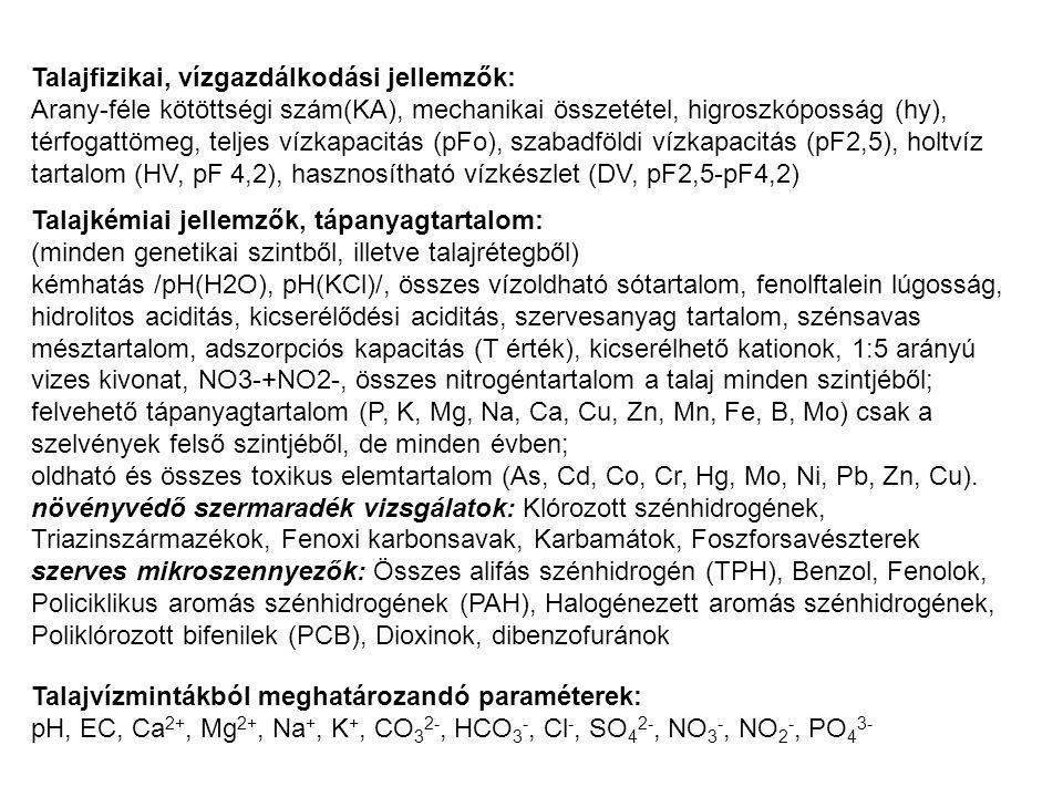 Talajfizikai, vízgazdálkodási jellemzők: Arany-féle kötöttségi szám(KA), mechanikai összetétel, higroszkóposság (hy), térfogattömeg, teljes vízkapacit